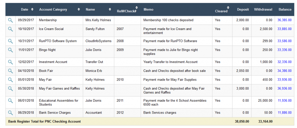 PTO Accounting Software - PTO Bank Register