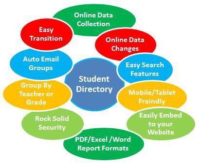 onlinestudentdirectory